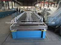 What Is Cold Roll Forming
